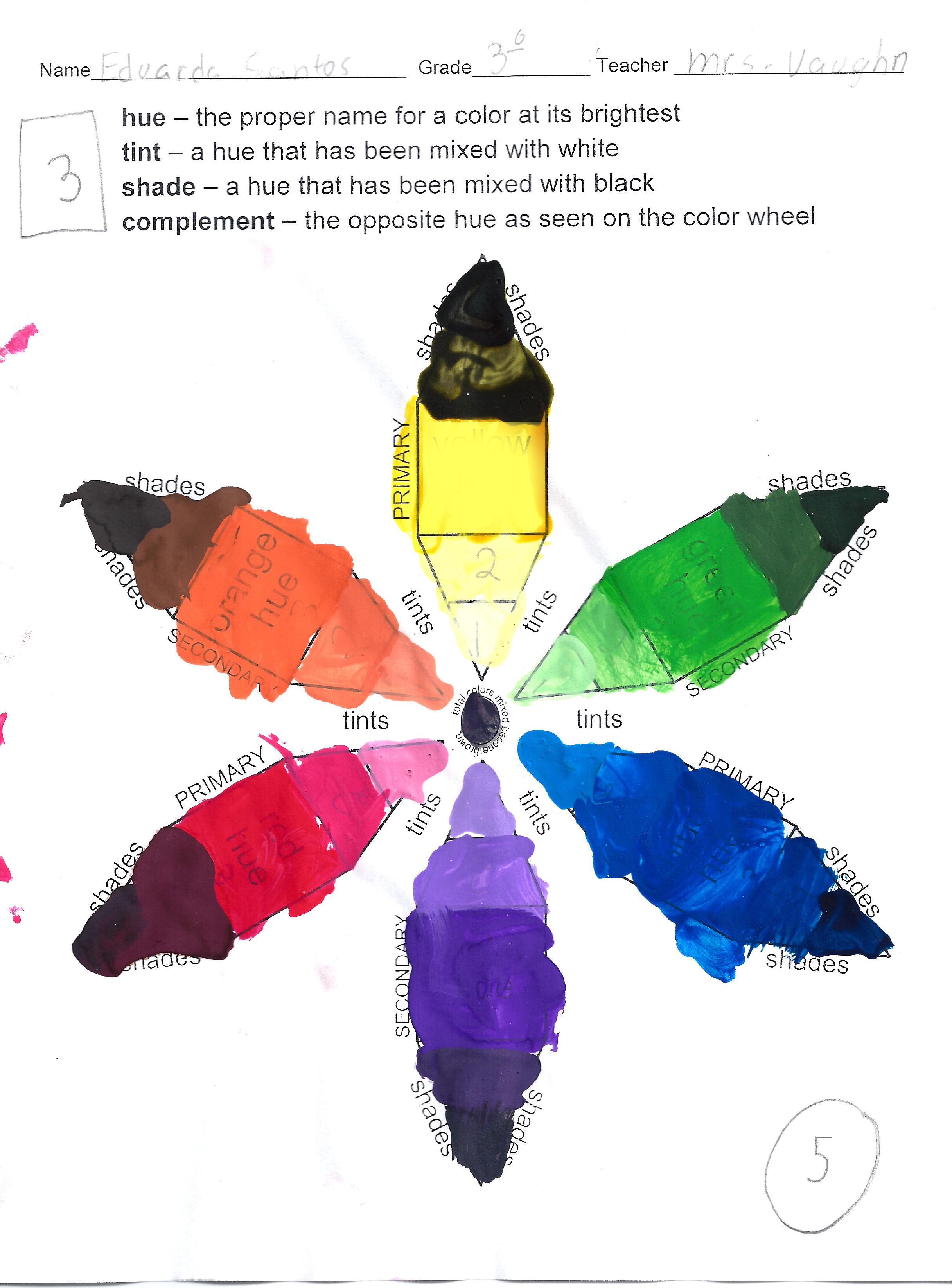 Itten S Color Star Thinkvisual S Blog